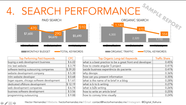 Search Strategy by Hector Hernandez Digital Kahuna