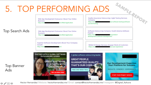 Top Performing Ads Hector Hernandez Digital Kahuna